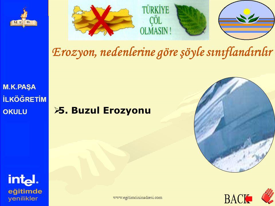 M.K.PAŞA İLKÖĞRETİM OKULU Erozyon, nedenlerine göre şöyle sınıflandırılır  4. Yerçekimi Erozyonu (Kitle Hareketleri) www.egitimcininadresi.com