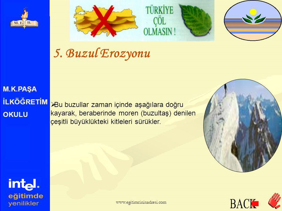 M.K.PAŞA İLKÖĞRETİM OKULU 5. Buzul Erozyonu  Yüksek dağlık arazilerdeki derelerde, çeşitli zamanlarda oluşmuş buzullar bulunmaktadır. www.egitimcinin