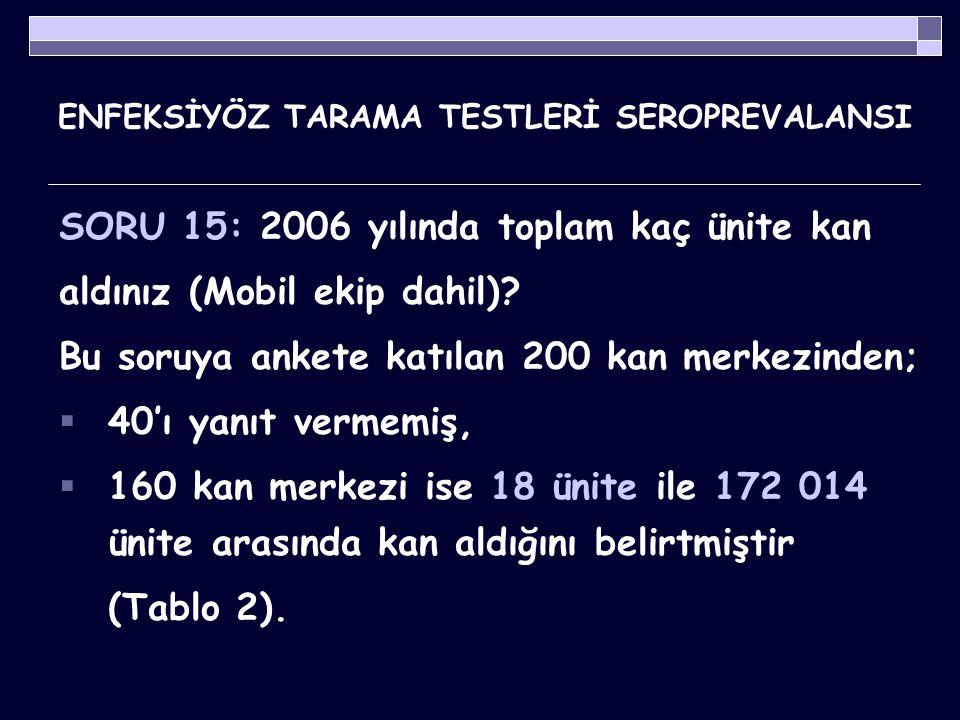 ENFEKSİYÖZ TARAMA TESTLERİ SEROPREVALANSI Tablo 3.