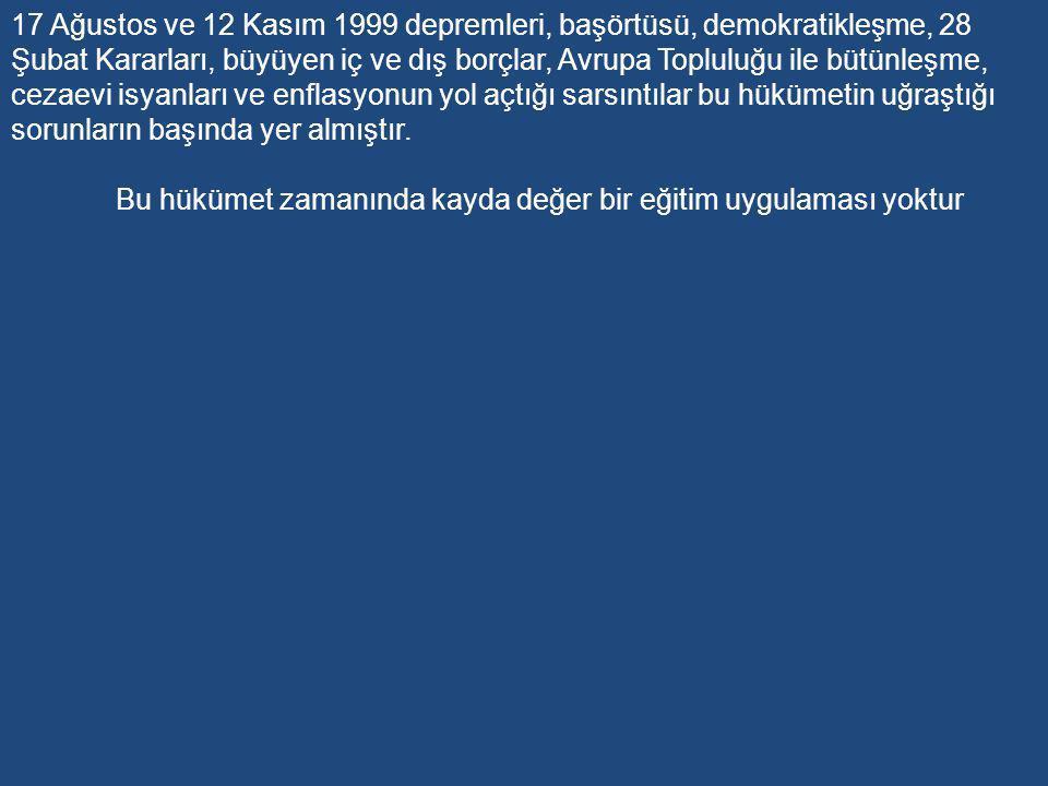 ANASOL-D Hükümeti'nden CHP'nin desteğini çekmesi ve 55.