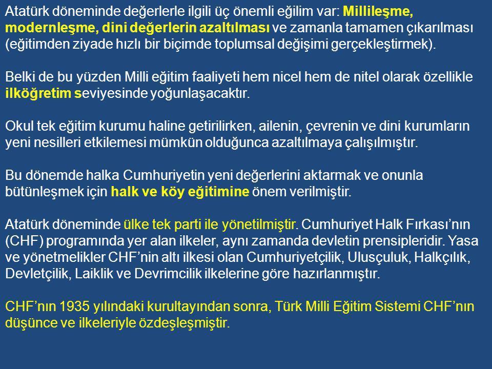 Atatürk dönemi, özellikle kültürel açıdan devlet için bir arayış dönemidir (Bir yandan Osmanlı Devletinden kalan ümmet anlayışına dayalı medeniyet ve kültür birikiminden uzaklaşmak istenirken, diğer yandan eğitimi hızla yayarak ulus-devlet anlayışına bağlı ve çağdaş toplumlarla bütünleşmiş bir nesil yetiştirmek hedeflenmiştir).