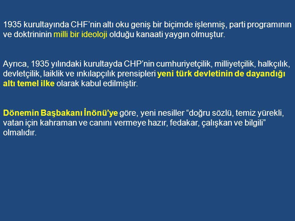 CHP PARTİ PROGRAMINDA EĞİTİM Cumhuriyet Halk Fırkası (CHF) 9 Eylül 1923 tarihinde kuruldu.