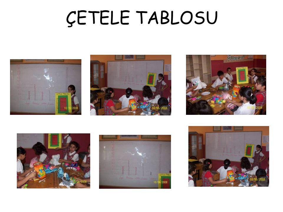 GRAFİKLER-ÇETELE TABLOSU Öğrencilerin kendi oyuncakları ve ev malzemelerinden oluşan alışveriş dükkanımızda satışlarımızı çetele tablosuna sattıkları ürünleri kaydeder.