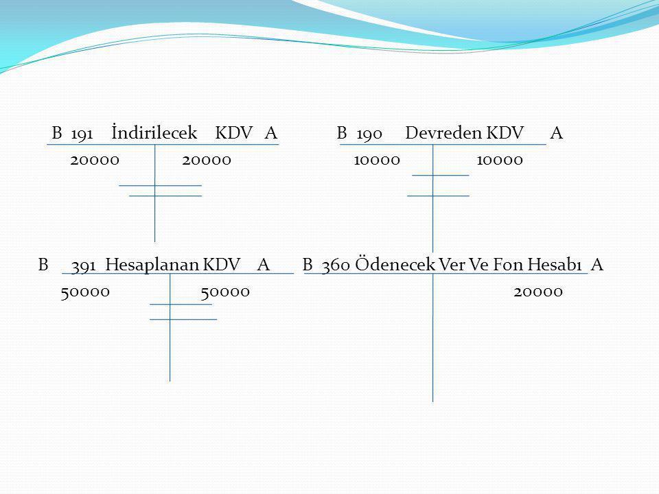 B 191 İndirilecek KDV A B 190 Devreden KDV A 20000 20000 10000 10000 B 391 Hesaplanan KDV A B 360 Ödenecek Ver Ve Fon Hesabı A 50000 50000 20000