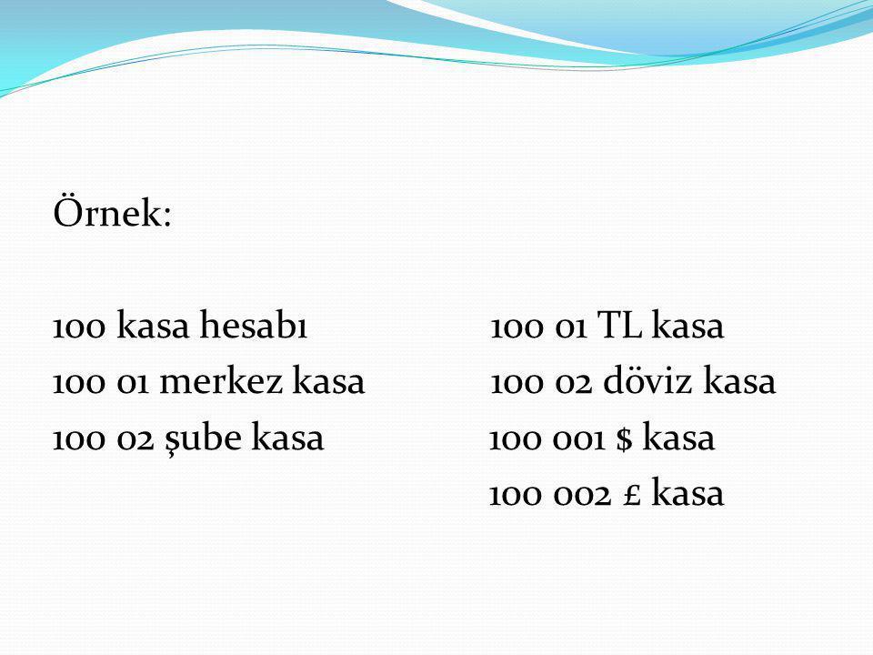 Örnek: 100 kasa hesabı 100 01 TL kasa 100 01 merkez kasa 100 02 döviz kasa 100 02 şube kasa 1oo 001 $ kasa 100 002 £ kasa