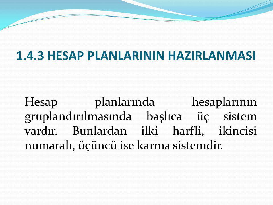 1.4.3 HESAP PLANLARININ HAZIRLANMASI Hesap planlarında hesaplarının gruplandırılmasında başlıca üç sistem vardır. Bunlardan ilki harfli, ikincisi numa