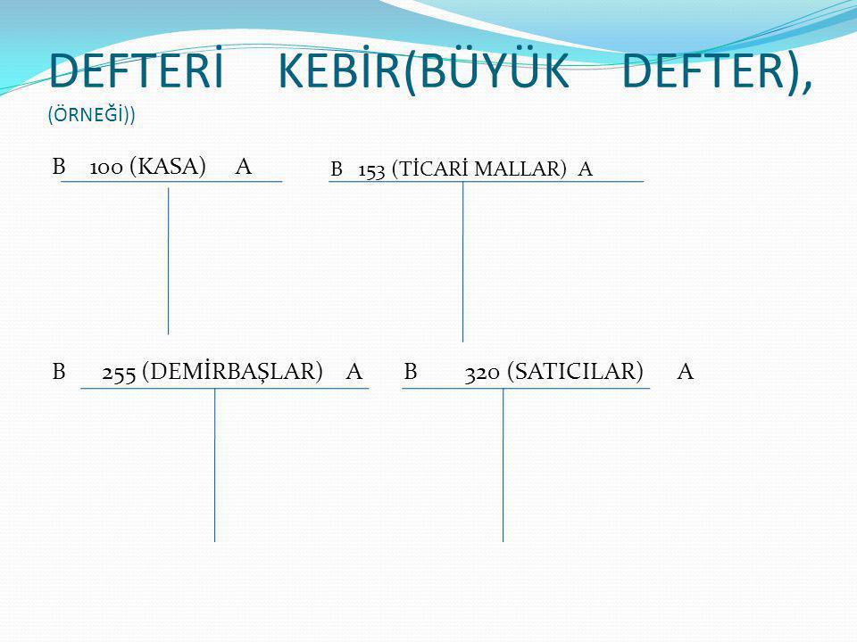 DEFTERİ KEBİR(BÜYÜK DEFTER), (ÖRNEĞİ)) B 100 (KASA) A B 255 (DEMİRBAŞLAR) A B 320 (SATICILAR) A B 153 (TİCARİ MALLAR) A