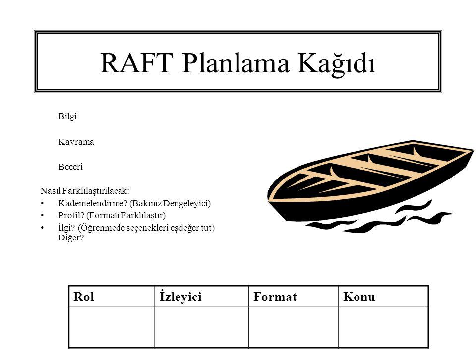RAFT Planlama Kağıdı Bilgi Kavrama Beceri Nasıl Farklılaştırılacak: Kademelendirme.