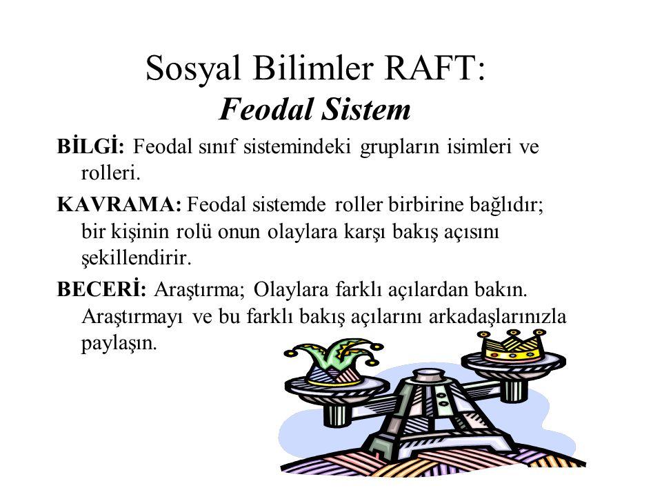 Sosyal Bilimler RAFT: Feodal Sistem BİLGİ: Feodal sınıf sistemindeki grupların isimleri ve rolleri.