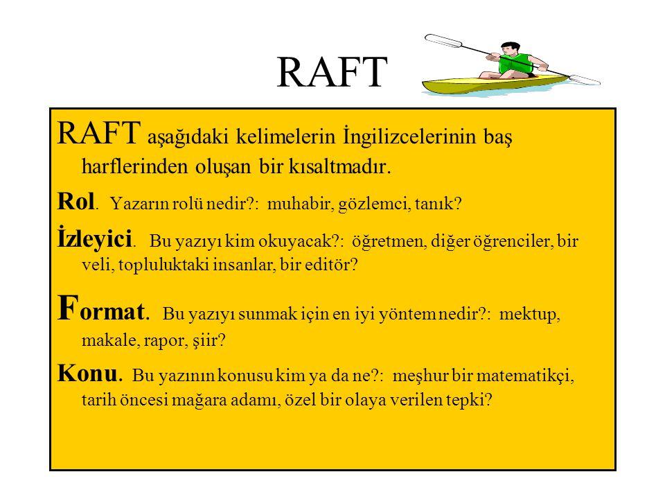 RAFT RAFT aşağıdaki kelimelerin İngilizcelerinin baş harflerinden oluşan bir kısaltmadır.