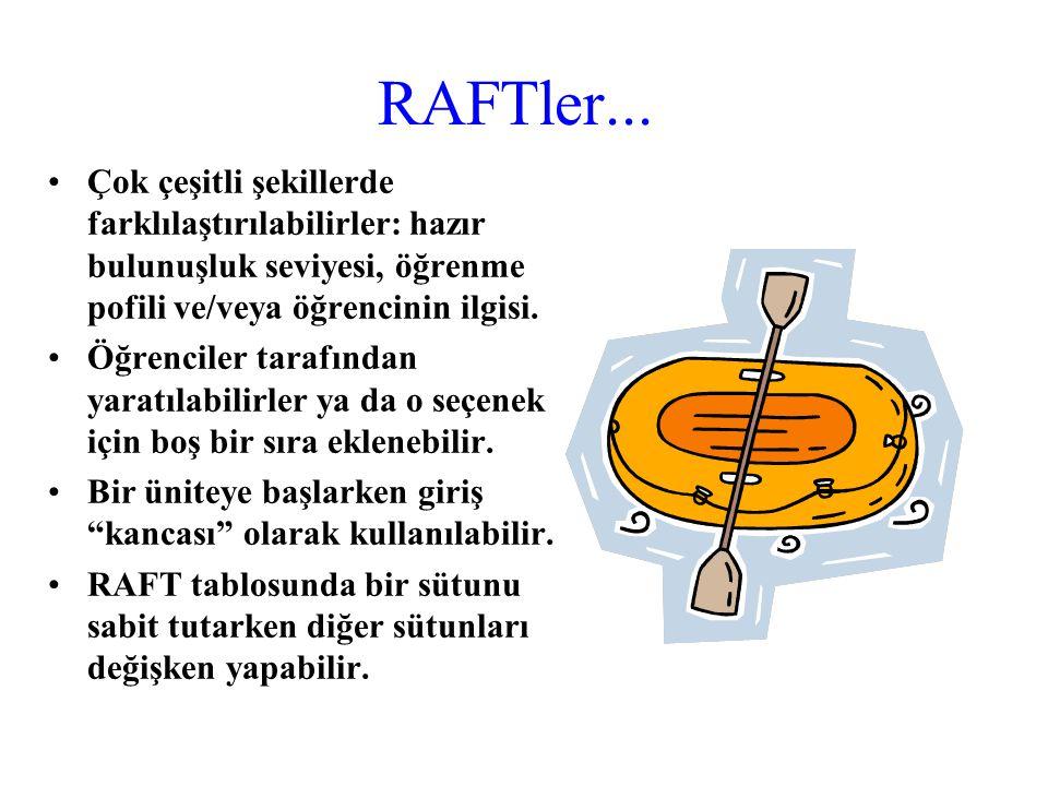 RAFTler...