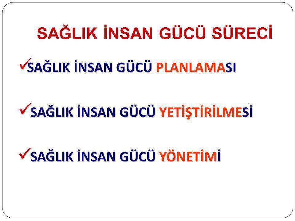 Bebek Ölüm Hızı (2008) BÖH= [795/(37423+795)] = 20.8 (Binde) Pala, K., A.Turkkan ve H.Gerçek, Türkiye'de illerde bebek ölüm hızı ne kadar doğru hesaplanabiliyor.