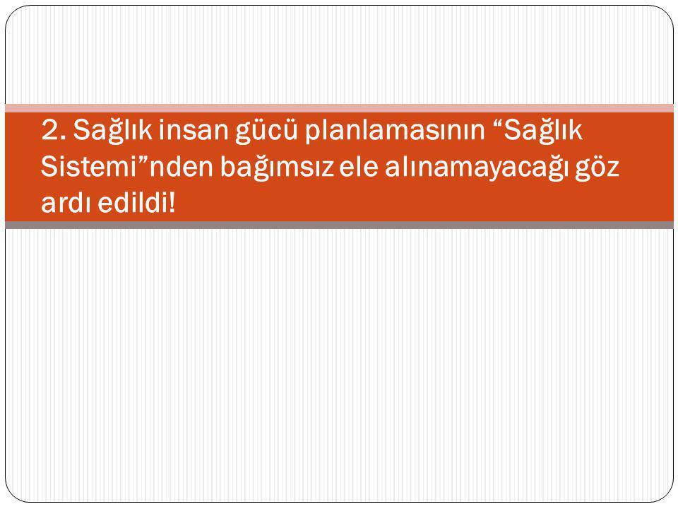 Pala,K.,D.,Sarısözen, A.,Türkkan, N.,Günay, Bursa Merkez Sağlık Ocaklarında Çalışanların Döner Sermaye ve Aile Hekimliği İle İlgili Düşünceleri , Toplum ve Hekim, 20(3):177-185 (2005).