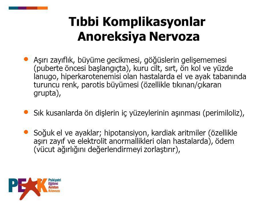 Tıbbi Komplikasyonlar Anoreksiya Nervoza Aşırı zayıflık, büyüme gecikmesi, göğüslerin gelişememesi (puberte öncesi başlangıçta), kuru cilt, sırt, ön k