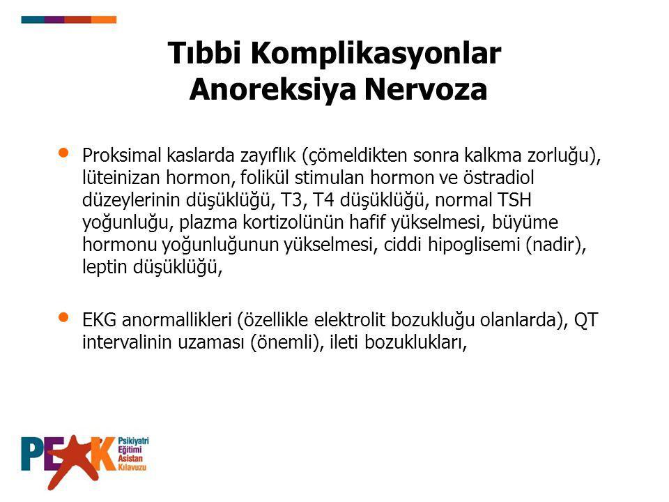 Tıbbi Komplikasyonlar Anoreksiya Nervoza Proksimal kaslarda zayıflık (çömeldikten sonra kalkma zorluğu), lüteinizan hormon, folikül stimulan hormon ve