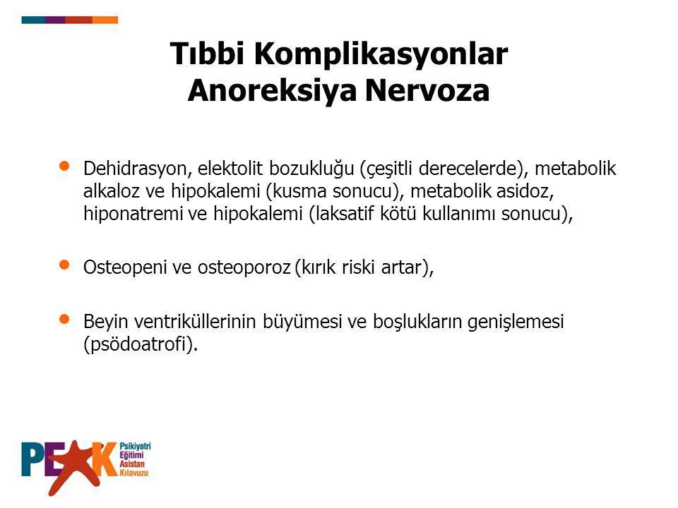 Tıbbi Komplikasyonlar Anoreksiya Nervoza Dehidrasyon, elektolit bozukluğu (çeşitli derecelerde), metabolik alkaloz ve hipokalemi (kusma sonucu), metab