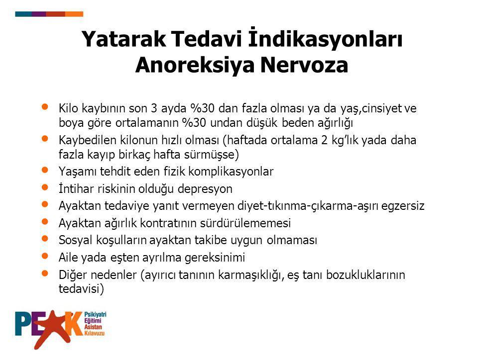 Yatarak Tedavi İndikasyonları Anoreksiya Nervoza Kilo kaybının son 3 ayda %30 dan fazla olması ya da yaş,cinsiyet ve boya göre ortalamanın %30 undan d