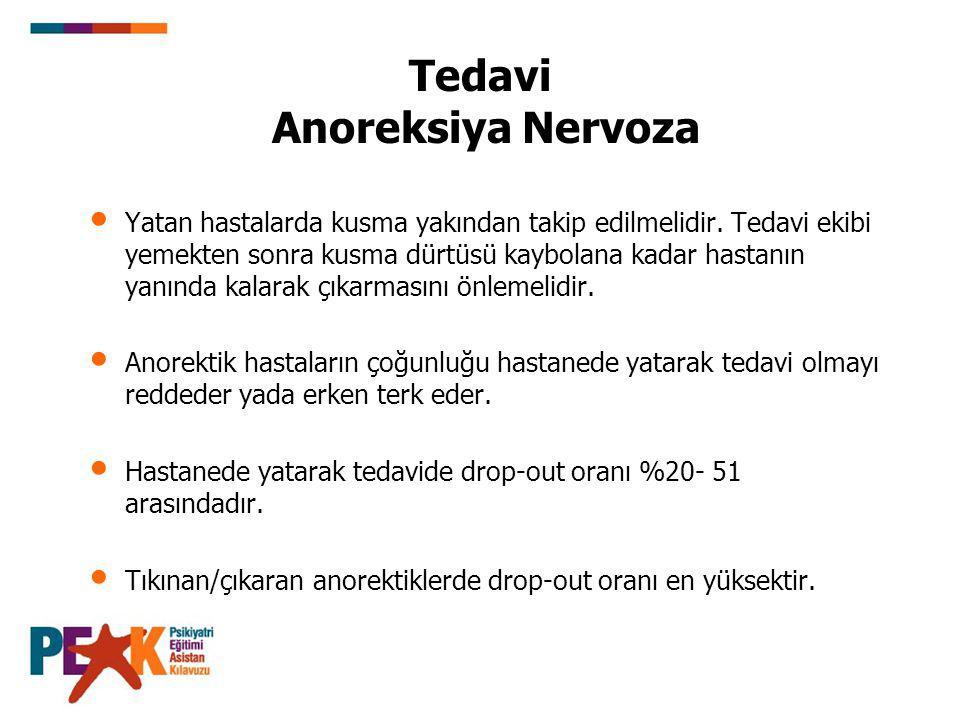 Tedavi Anoreksiya Nervoza Yatan hastalarda kusma yakından takip edilmelidir. Tedavi ekibi yemekten sonra kusma dürtüsü kaybolana kadar hastanın yanınd