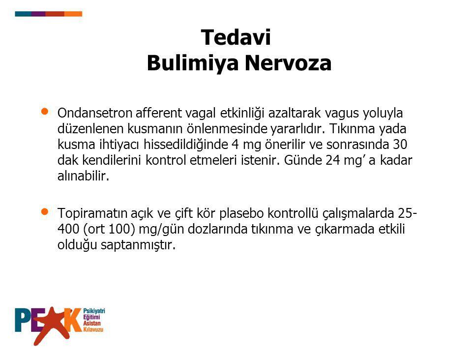 Tedavi Bulimiya Nervoza Ondansetron afferent vagal etkinliği azaltarak vagus yoluyla düzenlenen kusmanın önlenmesinde yararlıdır. Tıkınma yada kusma i