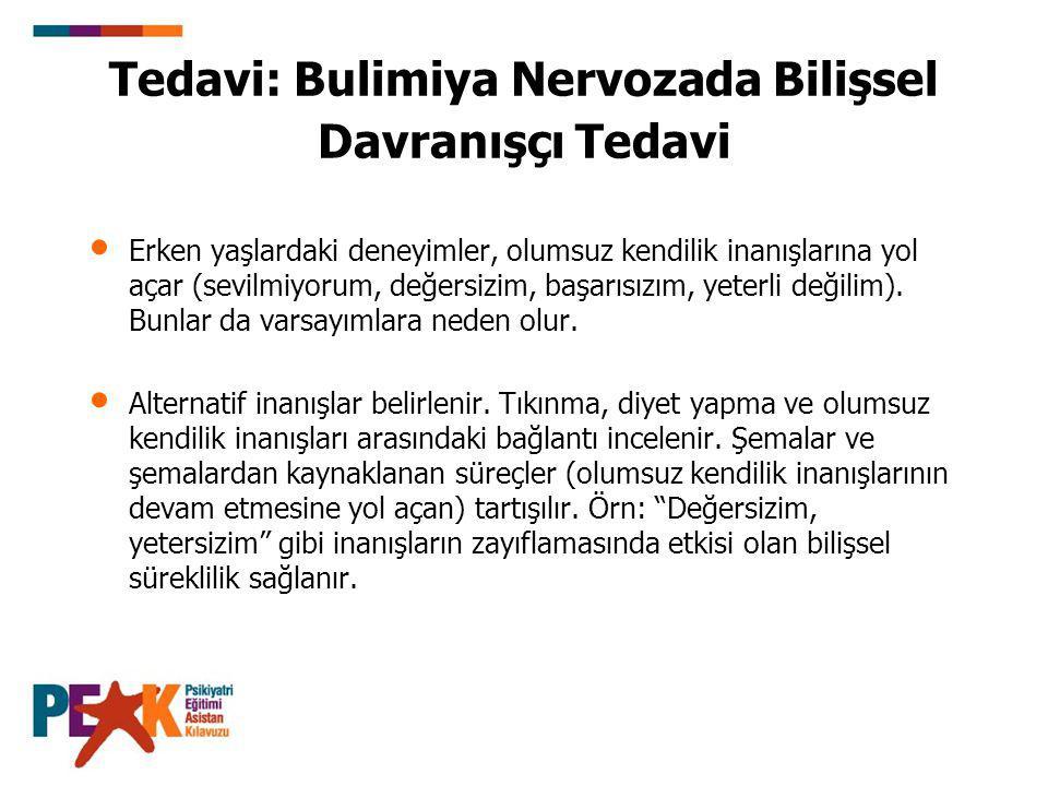 Tedavi: Bulimiya Nervozada Bilişsel Davranışçı Tedavi Erken yaşlardaki deneyimler, olumsuz kendilik inanışlarına yol açar (sevilmiyorum, değersizim, b