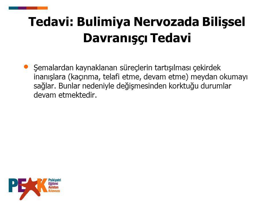 Tedavi: Bulimiya Nervozada Bilişsel Davranışçı Tedavi Şemalardan kaynaklanan süreçlerin tartışılması çekirdek inanışlara (kaçınma, telafi etme, devam