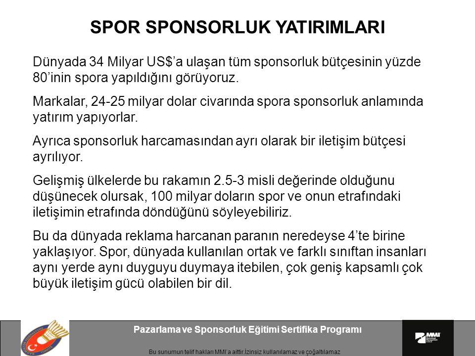 Bu sunumun telif hakları MMI'a aittir.İzinsiz kullanılamaz ve çoğaltılamaz Pazarlama ve Sponsorluk Eğitimi Sertifika Programı SPOR SPONSORLUK YATIRIML