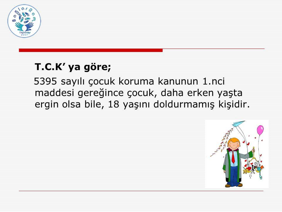 T.C.K.