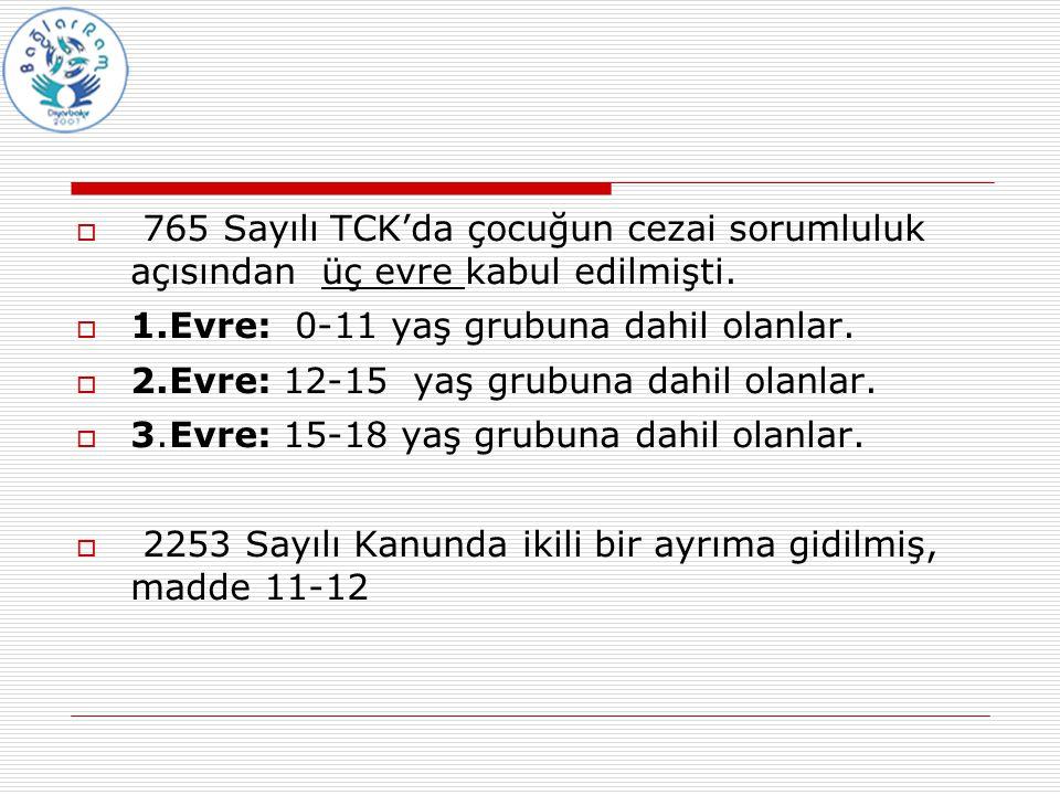 Eğer;  - Çocuk istismarı belirtileri,  - Adli bildirim zorunluluğu  -Türkiye'de çocuk istismarına ilişkin yasalar,  - Çocuk istismarı mağdurları,  - Aileye verilecek destek,  - Çocuk istismarı veya ihmali ile ilgili diğer,  sorularınız veya bildirimde bulunacaksanız, lütfen aşağıda belirtilen kurumlarla iletişime geçiniz.!