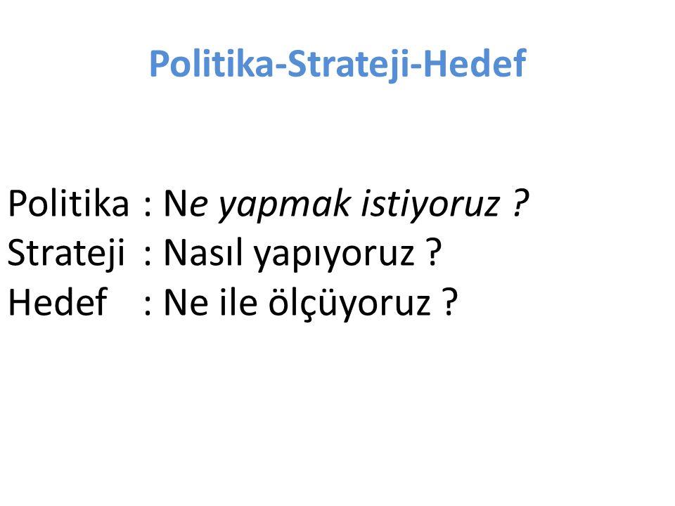 Politika-Strateji-Hedef Politika: Ne yapmak istiyoruz ? Strateji: Nasıl yapıyoruz ? Hedef: Ne ile ölçüyoruz ?
