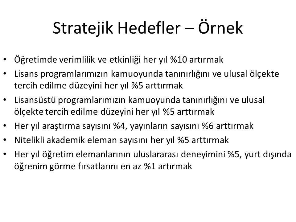 Stratejik Hedefler – Örnek Öğretimde verimlilik ve etkinliği her yıl %10 artırmak Lisans programlarımızın kamuoyunda tanınırlığını ve ulusal ölçekte t