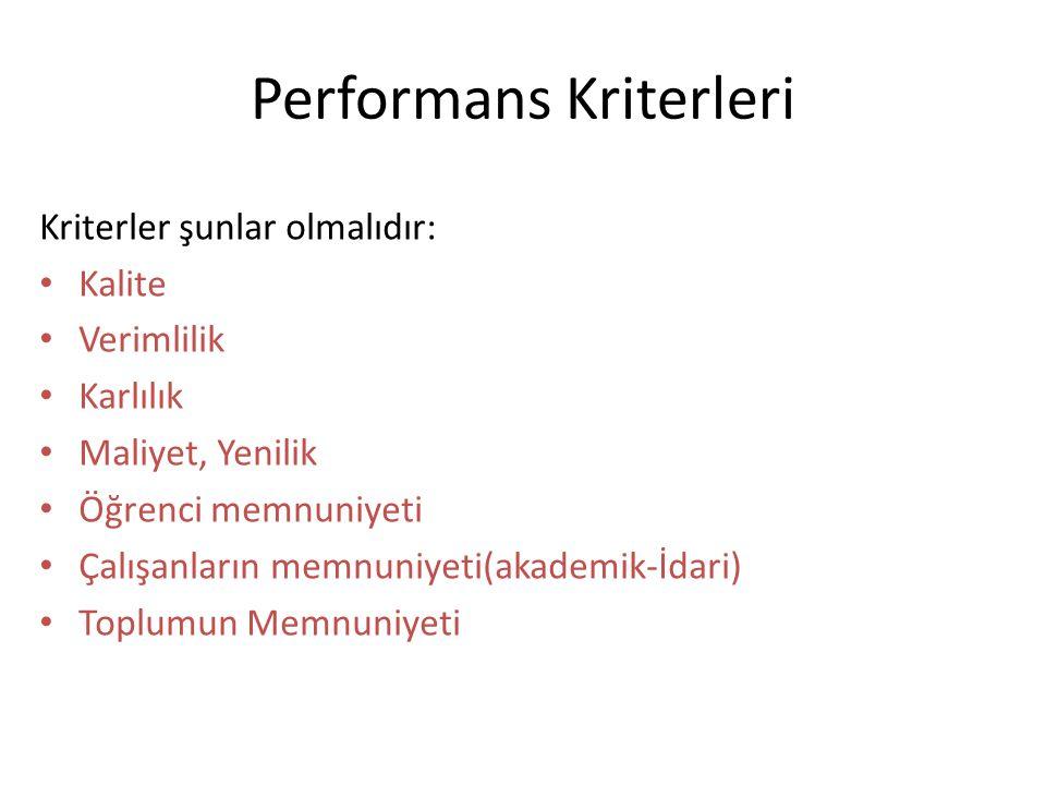 Performans Kriterleri Kriterler şunlar olmalıdır: Kalite Verimlilik Karlılık Maliyet, Yenilik Öğrenci memnuniyeti Çalışanların memnuniyeti(akademik-İd
