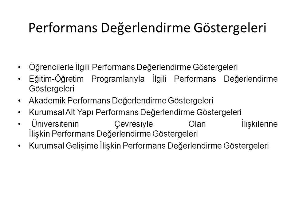 Performans Değerlendirme Göstergeleri Öğrencilerle İlgili Performans Değerlendirme Göstergeleri Eğitim-Öğretim Programlarıyla İlgili Performans Değerl