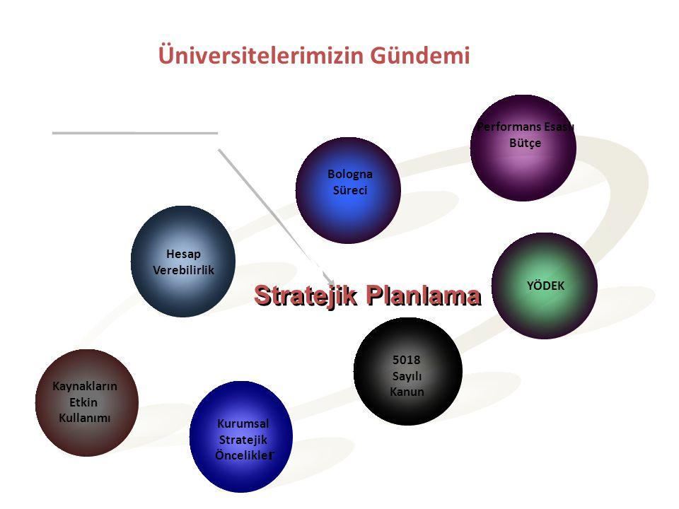 Hesap Verebilirlik Kaynakların Etkin Kullanımı Stratejik Planlama Üniversitelerimizin Gündemi Performans Esaslı Bütçe Kurumsal Stratejik Öncelikle r B