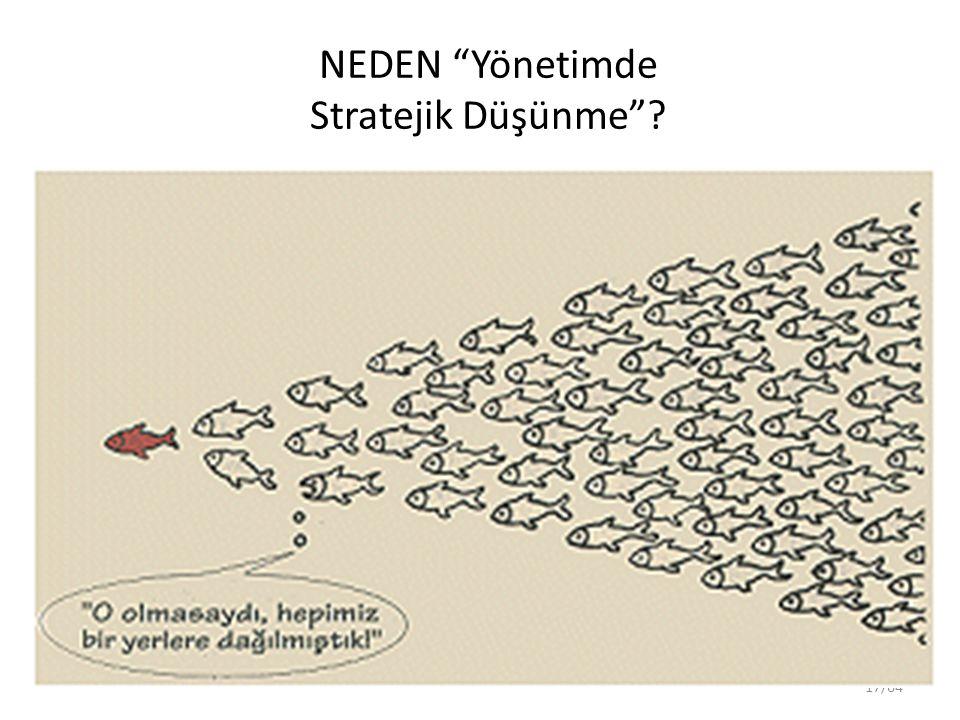 """17/64 NEDEN """"Yönetimde Stratejik Düşünme""""?"""