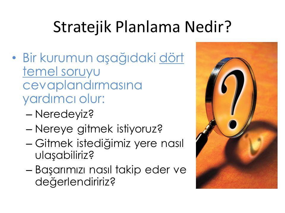 Stratejik Planlama Nedir? Bir kurumun aşağıdaki dört temel soruyu cevaplandırmasına yardımcı olur: – Neredeyiz? – Nereye gitmek istiyoruz? – Gitmek is