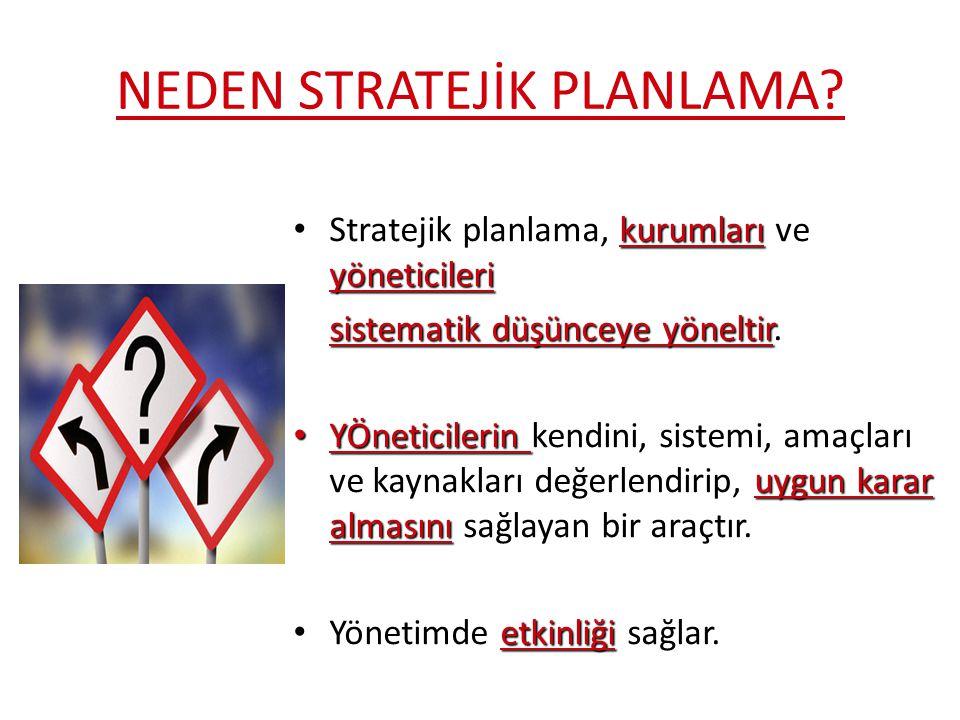 NEDEN STRATEJİK PLANLAMA? kurumları yöneticileri Stratejik planlama, kurumları ve yöneticileri sistematik düşünceye yöneltir sistematik düşünceye yöne