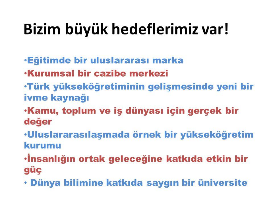 Bizim büyük hedeflerimiz var! Eğitimde bir uluslararası marka Kurumsal bir cazibe merkezi Türk yükseköğretiminin gelişmesinde yeni bir ivme kaynağı Ka