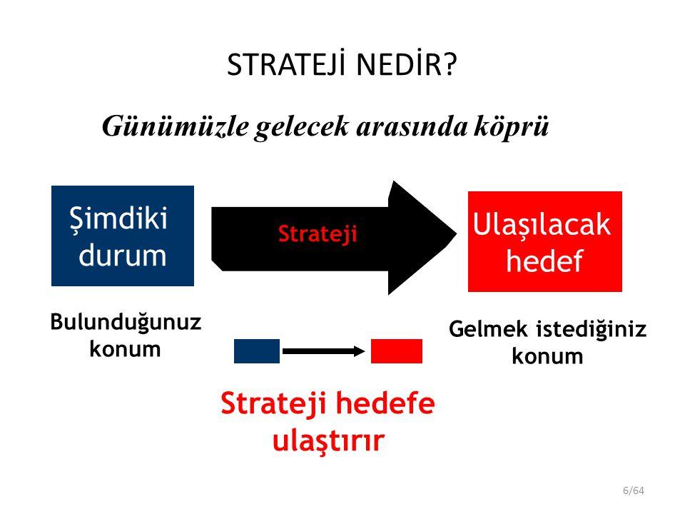 Stratejik Hedefler (odak alanlar ve stratejik amaçlar dikkate alınır) Eğitim-öğretime İlişkin Stratejik Hedefler Çevreye İlişkin Stratejik Hedefler Kurumsal Alt Yapıya İlişkin Stratejik Hedefler Kurumsal Gelişimi Sağlamaya İlişkin Stratejik Hedefler