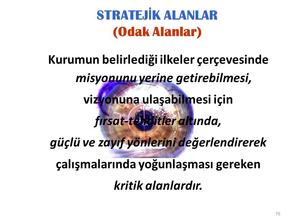76 STRATEJ İ K ALANLAR (Odak Alanlar) Kurumun belirlediği ilkeler çerçevesinde misyonunu yerine getirebilmesi, vizyonuna ulaşabilmesi için fırsat-tehd
