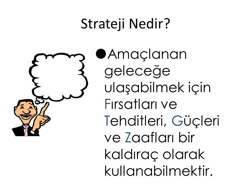 Strateji Nedir?  Amaçlanan geleceğe ulaşabilmek için Fırsatları ve Tehditleri, Güçleri ve Zaafları bir kaldıraç olarak kullanabilmektir.