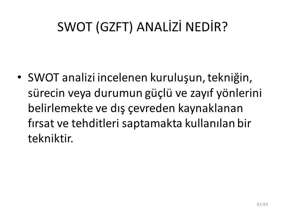 81/64 SWOT (GZFT) ANALİZİ NEDİR? SWOT analizi incelenen kuruluşun, tekniğin, sürecin veya durumun güçlü ve zayıf yönlerini belirlemekte ve dış çevrede
