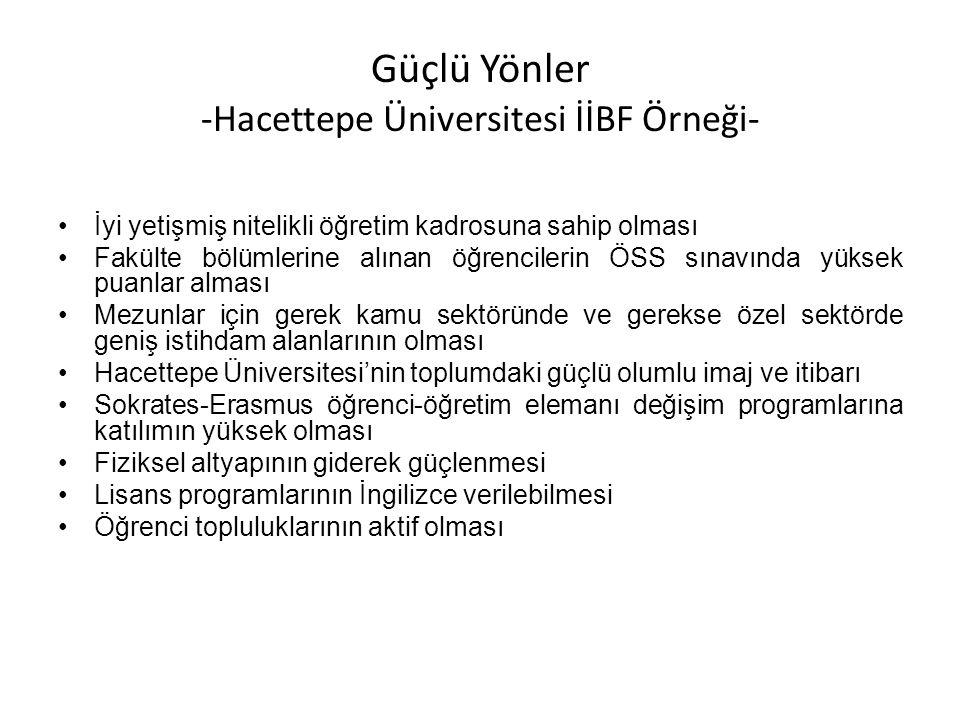 Güçlü Yönler -Hacettepe Üniversitesi İİBF Örneği- İyi yetişmiş nitelikli öğretim kadrosuna sahip olması Fakülte bölümlerine alınan öğrencilerin ÖSS sı