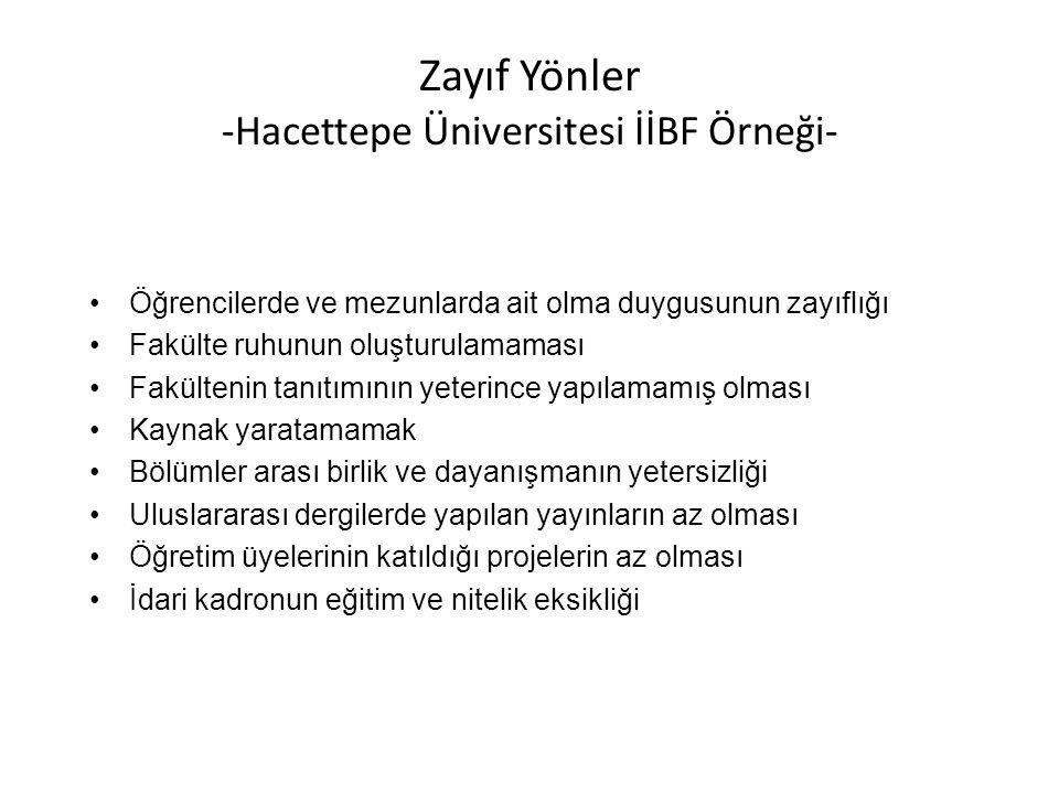 Zayıf Yönler -Hacettepe Üniversitesi İİBF Örneği- Öğrencilerde ve mezunlarda ait olma duygusunun zayıflığı Fakülte ruhunun oluşturulamaması Fakültenin