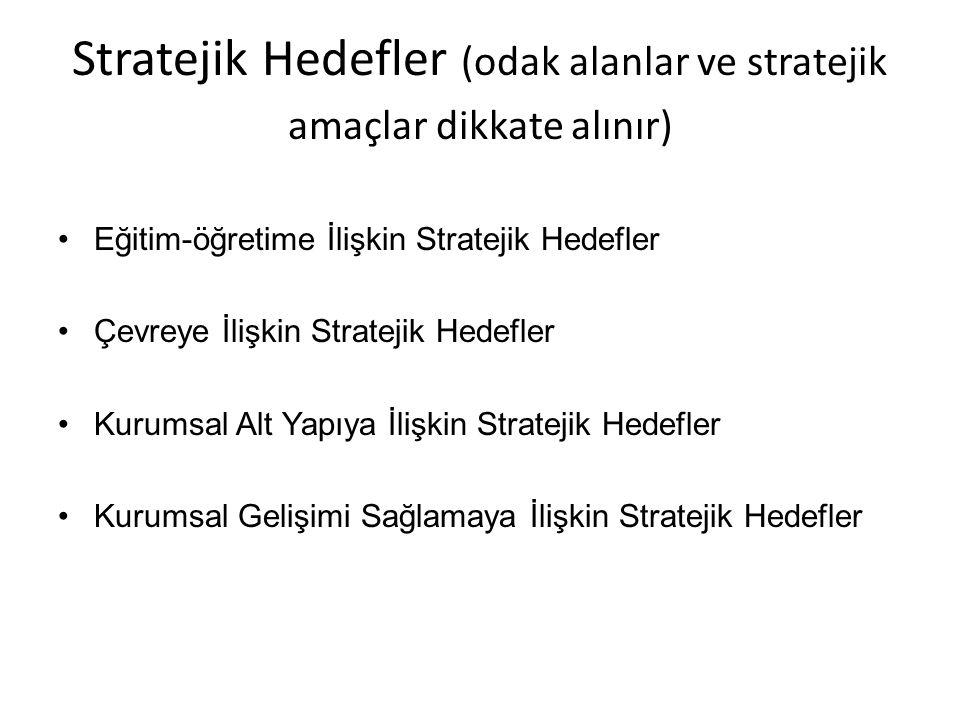 Stratejik Hedefler (odak alanlar ve stratejik amaçlar dikkate alınır) Eğitim-öğretime İlişkin Stratejik Hedefler Çevreye İlişkin Stratejik Hedefler Ku