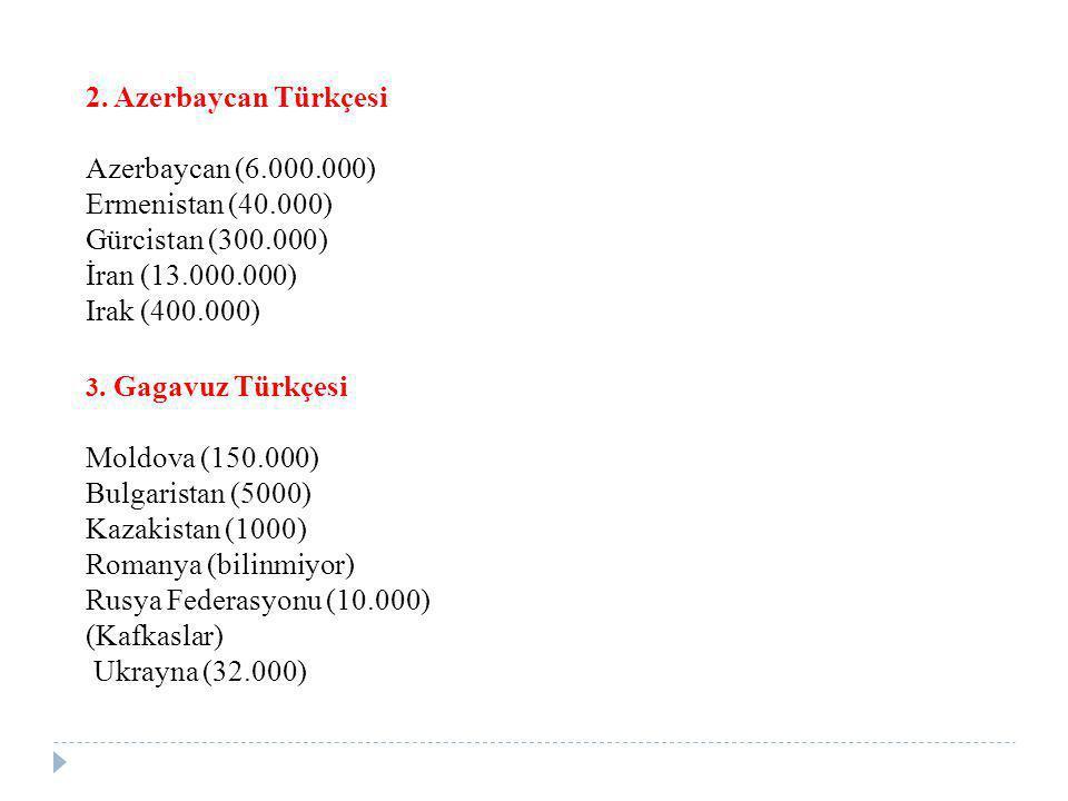 2. Azerbaycan Türkçesi Azerbaycan (6.000.000) Ermenistan (40.000) Gürcistan (300.000) İran (13.000.000) Irak (400.000) 3. Gagavuz Türkçesi Moldova (15