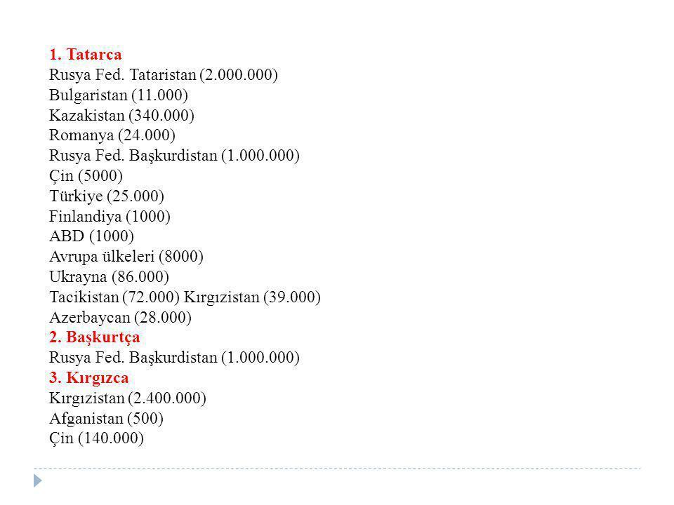 1. Tatarca Rusya Fed. Tataristan (2.000.000) Bulgaristan (11.000) Kazakistan (340.000) Romanya (24.000) Rusya Fed. Başkurdistan (1.000.000) Çin (5000)