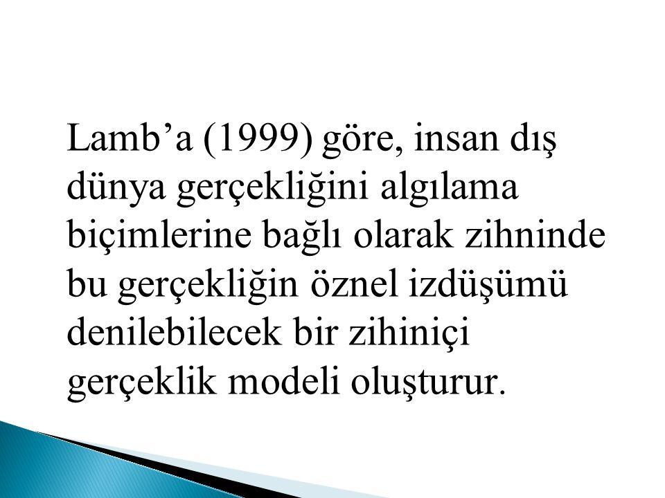 Lamb'a (1999) göre, insan dış dünya gerçekliğini algılama biçimlerine bağlı olarak zihninde bu gerçekliğin öznel izdüşümü denilebilecek bir zihiniçi g
