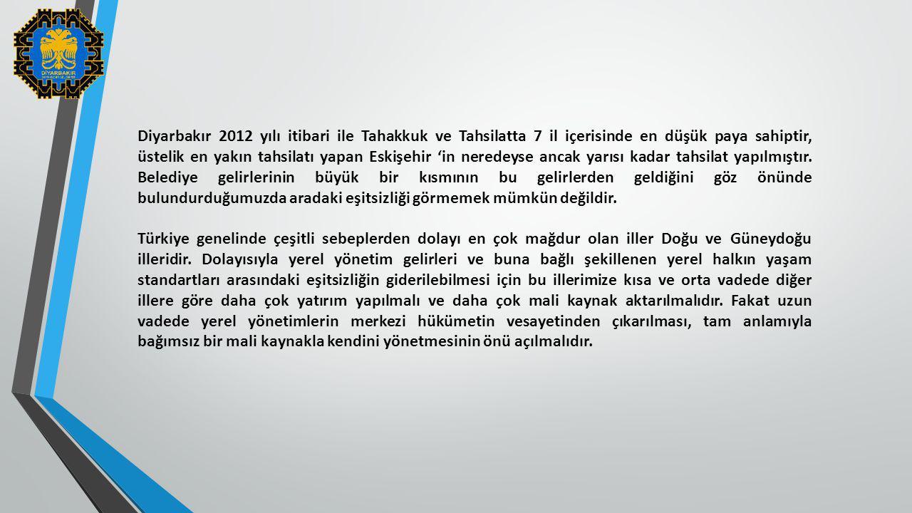Diyarbakır 2012 yılı itibari ile Tahakkuk ve Tahsilatta 7 il içerisinde en düşük paya sahiptir, üstelik en yakın tahsilatı yapan Eskişehir 'in neredey