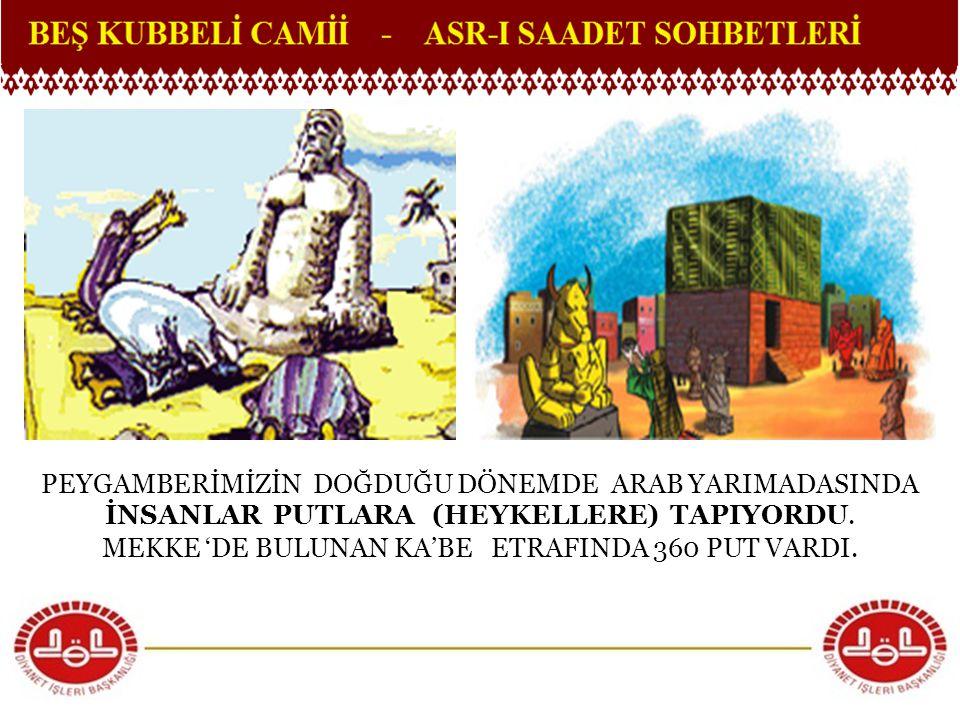 PEYGAMBERİMİZ FİL SENESİNDE, YEMEN KRALI EBREHE KOMUTASINDA KA'BE'Yİ YIKMAK ÜZERE GELEN FİL ORDUSUNUN EBABİL KUŞLARIYLA YOK EDİLDİĞİ OLAYDAN 52 GÜN SONRA DOĞDU.