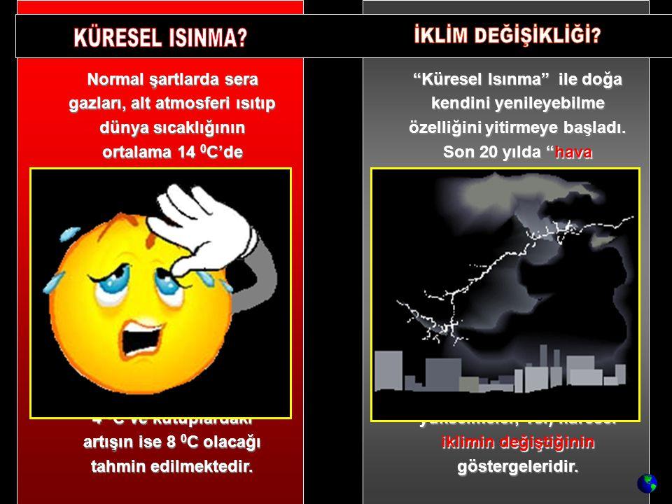 Normal şartlarda sera gazları, alt atmosferi ısıtıp dünya sıcaklığının ortalama 14 0 C'de kalmasını sağlar.